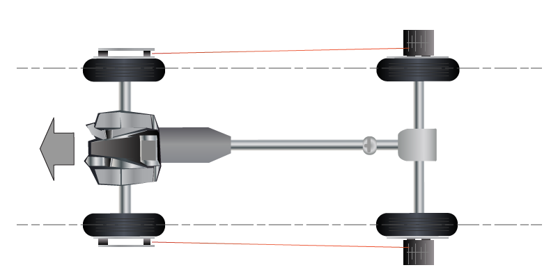 illustration showing how a vehicle wheels are laser aligned
